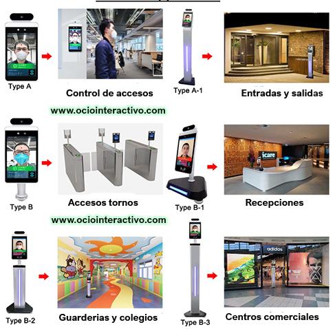 https://multididacticos.com/images/productos/peq/usos%20del%20control%20de%20accesos.jpg